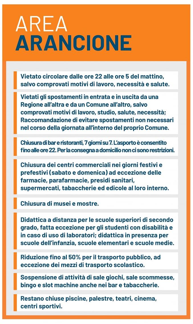 Umbria zona arancione